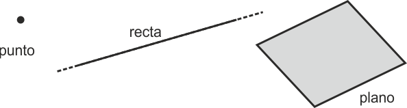 1.02. Conceptos Básicos de la Geometría