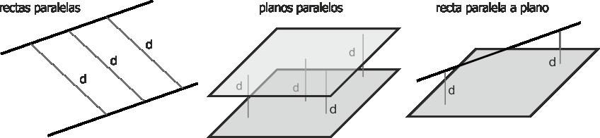 1.06. Paralelismo y Perpendicularidad. Distancia