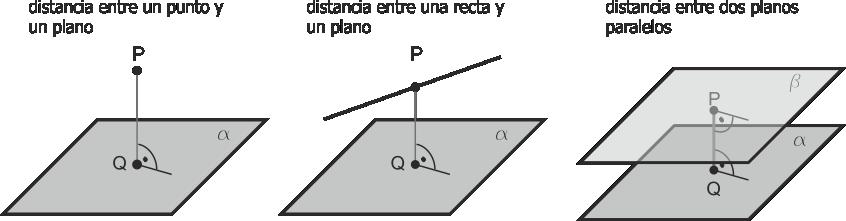 1.07. Axiomas Fundamentales