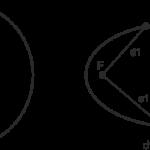1.08. Lugar Geométrico