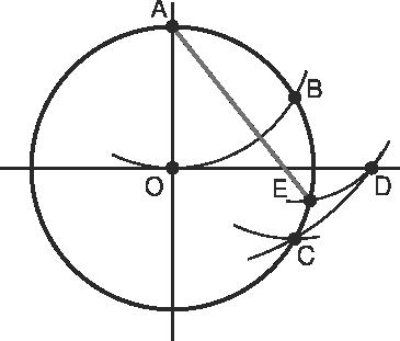 1.13. Circunferencias y Arcos
