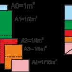 8.04. Formatos de papel (Norma UNE-EN-ISO 5457:2000)